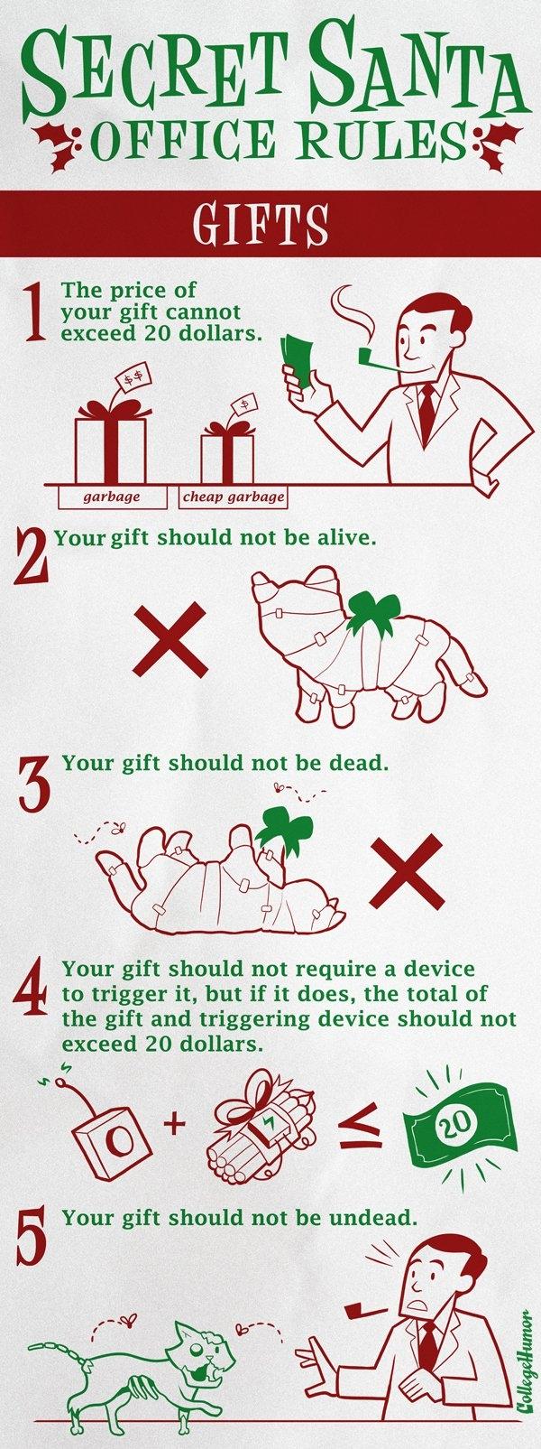 secret-santa-office-rules
